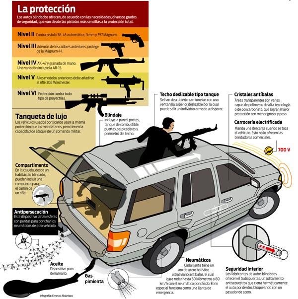 Voiture mexicaine de lutte contre les narco trafiquants