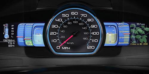 Dashboard intelligent ford