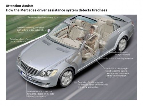 Système Mercedes Attention Assist