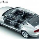 Audi-A5-Sportback-49