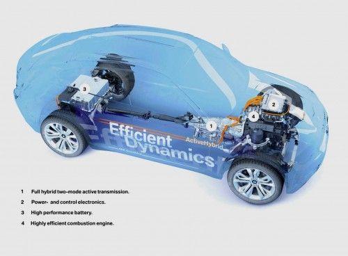 BMW-Concept-X6-ActiveHybrid