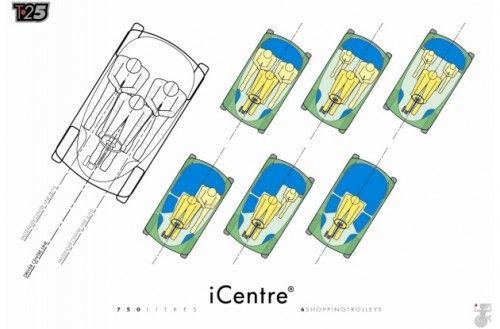 icentre-lead