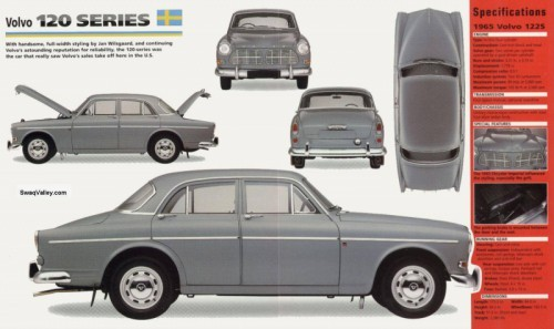 1965_Volvo_122S_low