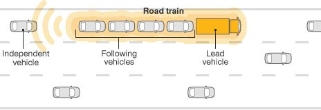 Roadtrain