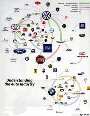 Le Monde Automobile en 2010