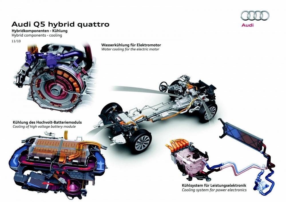 le topic des vhs lectrique hybride hydrog ne et autres nergies page 55 voiture. Black Bedroom Furniture Sets. Home Design Ideas