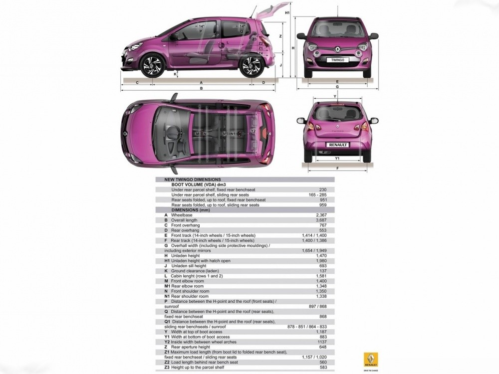 renault twingo 2012 elle arrive galerie tarifs vid o blog automobile. Black Bedroom Furniture Sets. Home Design Ideas