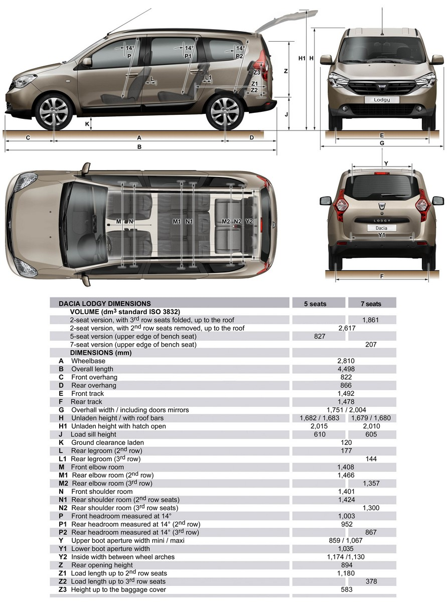 dacia lodgy 2012 chaud devant galerie 5 vid os blog automobile. Black Bedroom Furniture Sets. Home Design Ideas