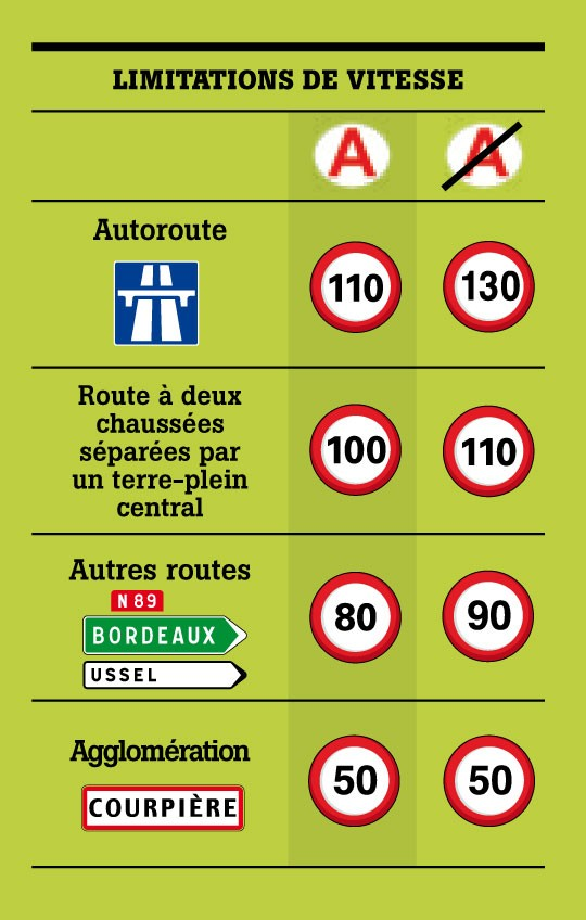 limitations de vitesse bient t 40 ans et autres informations routi res blog automobile