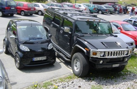 Hummer vs Smart