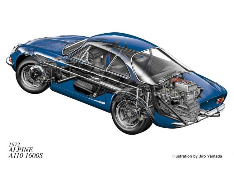 renault alpine ou initiale paris en prem 39 s blog automobile. Black Bedroom Furniture Sets. Home Design Ideas
