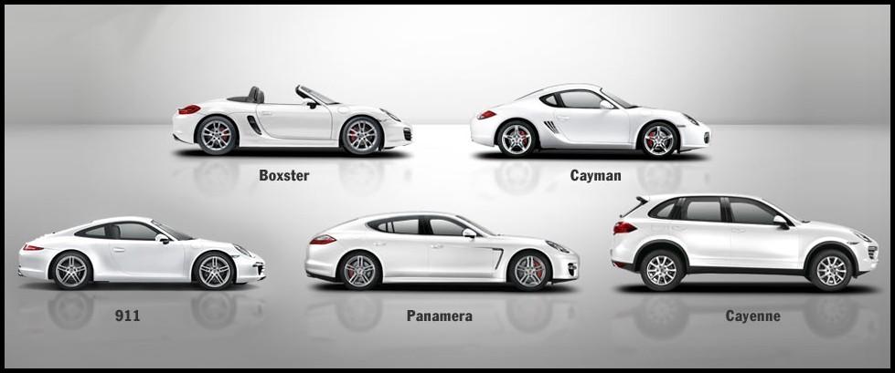 Gamme Porsche 2012