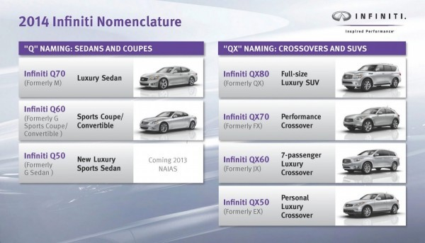 Infiniti-Naming-Strategy-1[3]