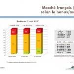 CCFA.2012.11.CO2.1