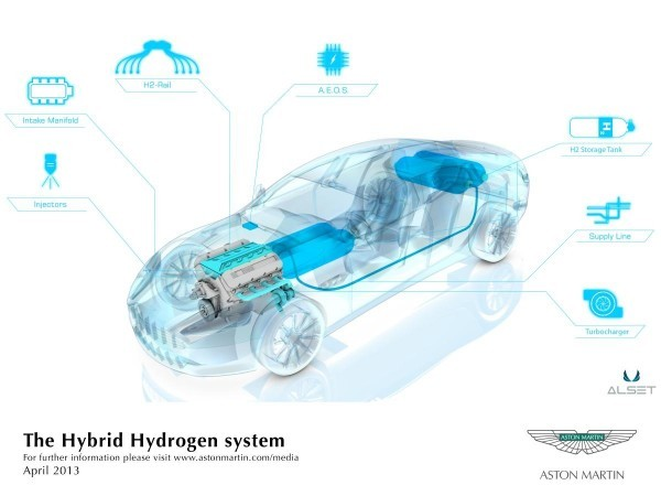 Aston Martin hybrid.1