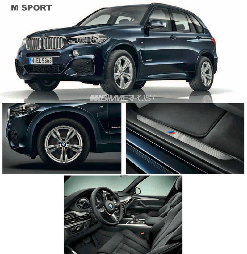 configurateur bmw x5 2014 autos weblog. Black Bedroom Furniture Sets. Home Design Ideas