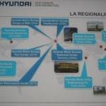 Hyundai 2013 blogueurs (18)
