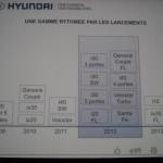 Hyundai 2013 blogueurs (24)