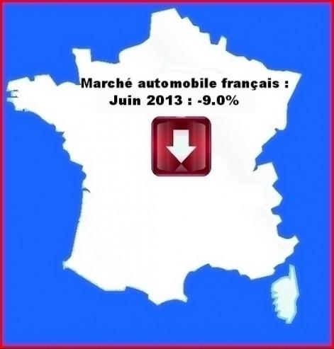 Marché automobile français juin 2013