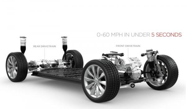 Tesla Model X chassis 4RM peut être pour Model S