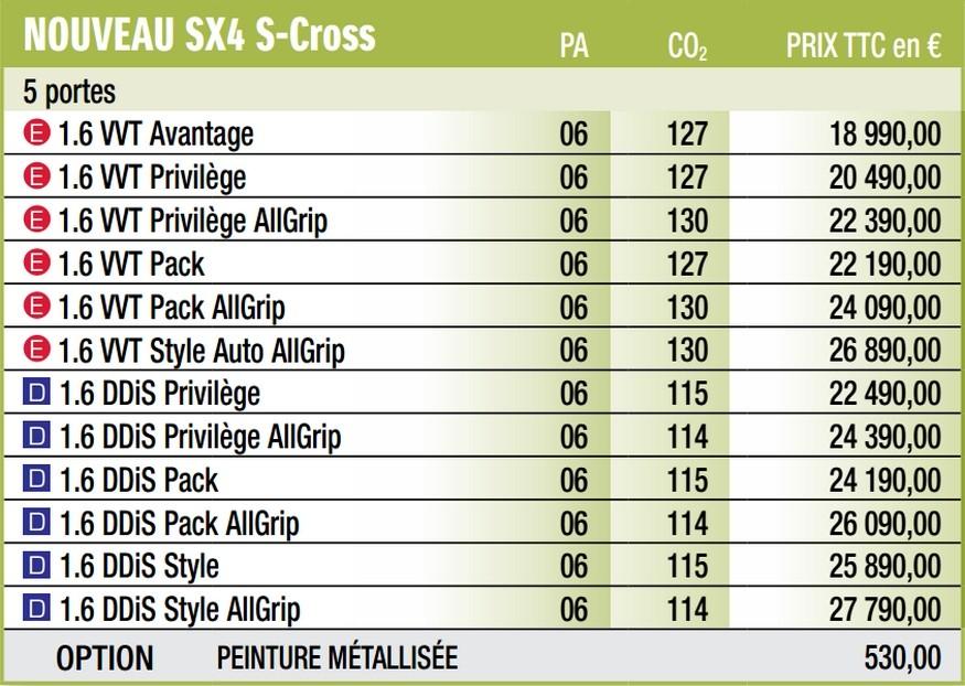 suzuki sx4 s cross en concession et avec des prix. Black Bedroom Furniture Sets. Home Design Ideas