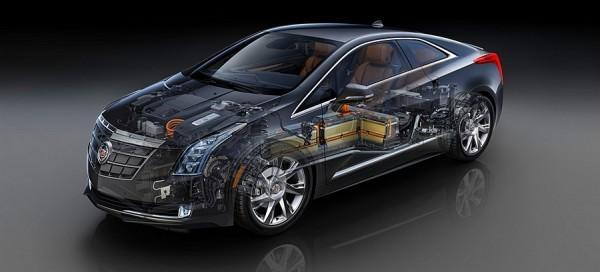 Cadillac ELR.1