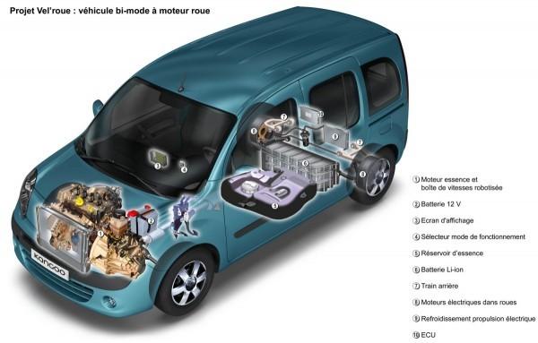 Renault-Kangoo-hybride vel roue