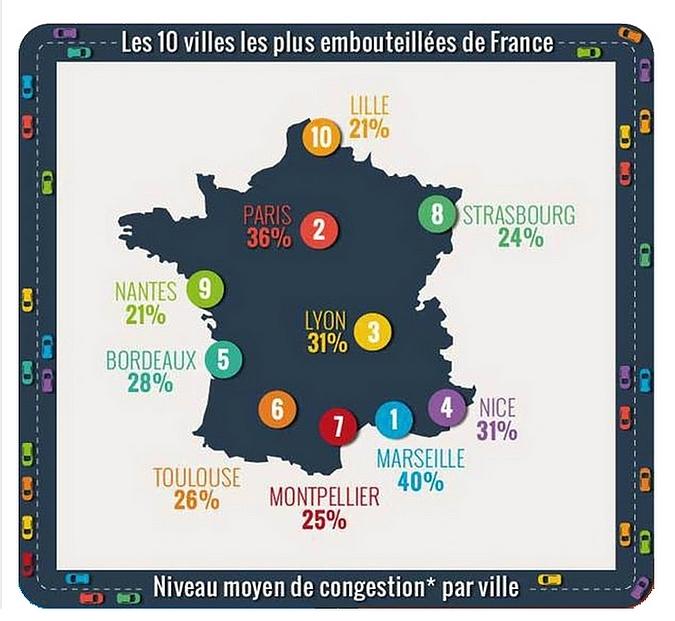 Les Villes Les Plus Embouteill Ef Bf Bdes De France