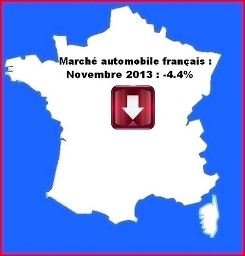 Marché automobile français CCFA -11