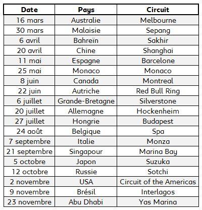 calendrier-f1-2014