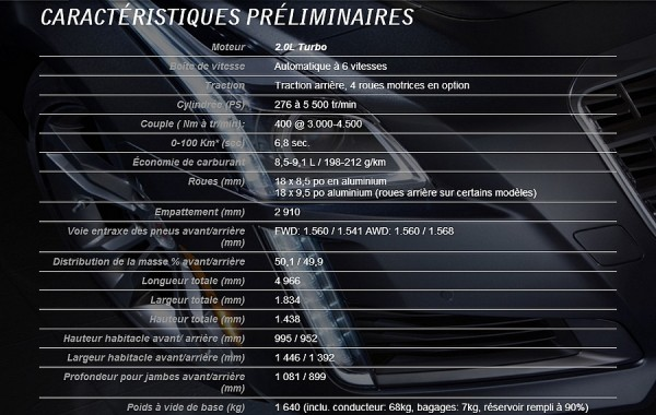 Cadillac CTS Spec Euro