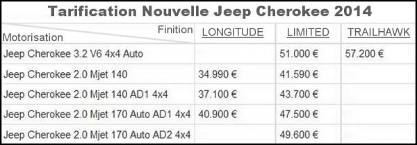 Tarifs nouvelle Jeep Cherokee 2014