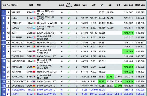 WTCC-Castellet-Classement_course1