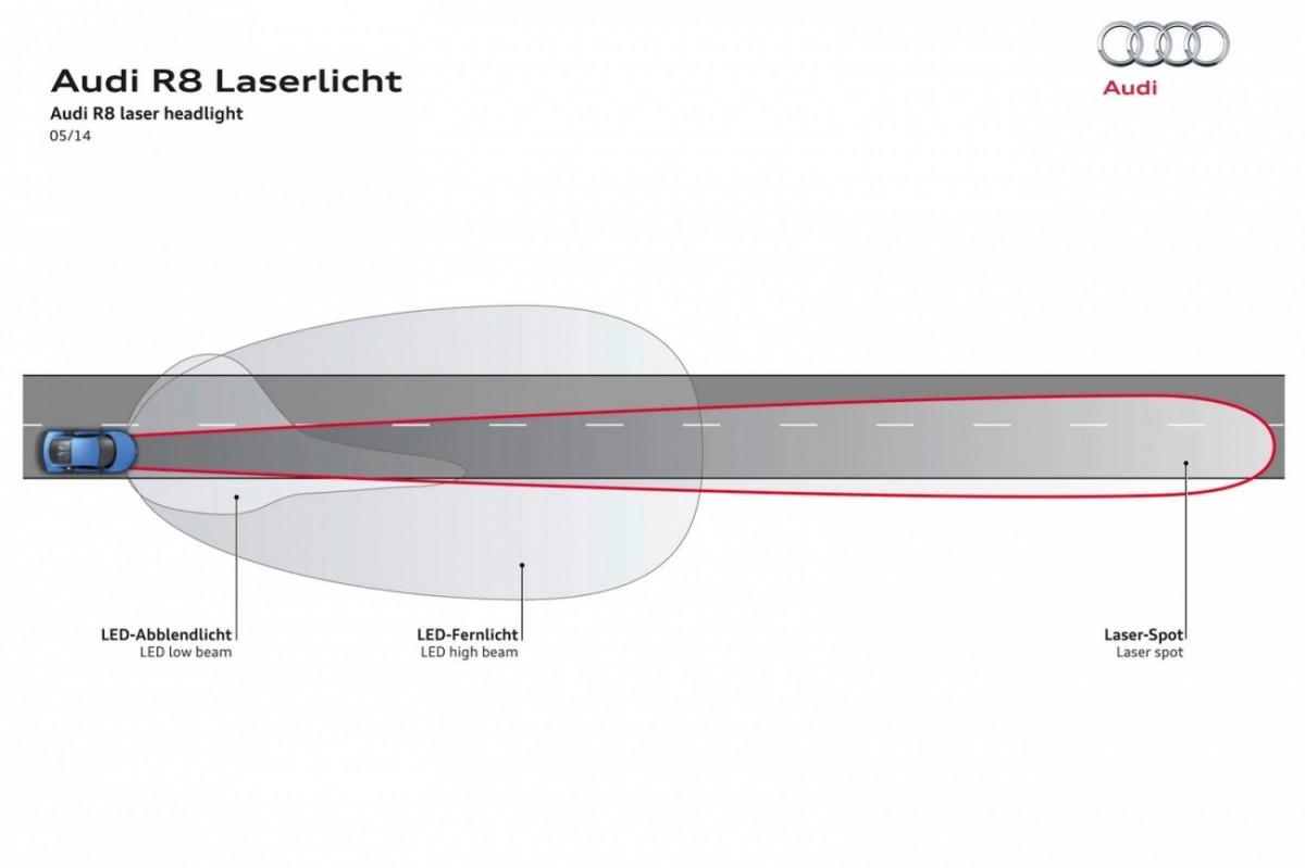 http://blogautomobile.fr/wp-content/uploads/2014/05/Audi-R8-LMX-14-1200x799.jpg