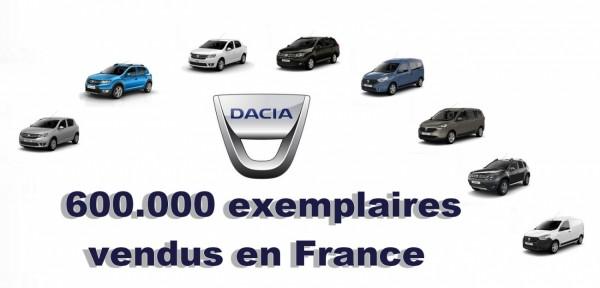 Dacia 600.000 ex en France