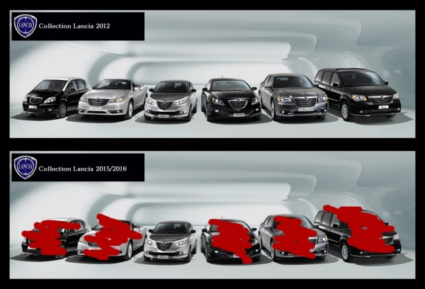 Gamme Lancia 2011-2012 versus 2015-2016