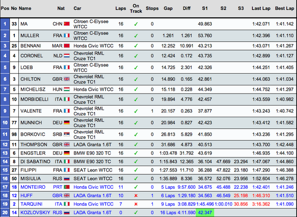 WTCC-classement-Moscou-course2