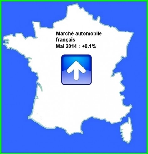 marché automobile français mai 2014