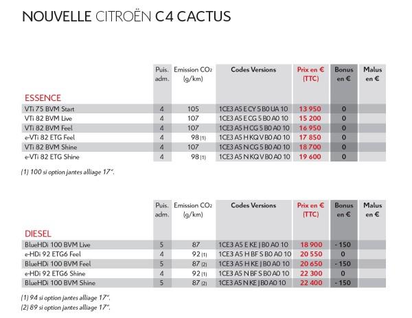C4 Cactus Tarifs