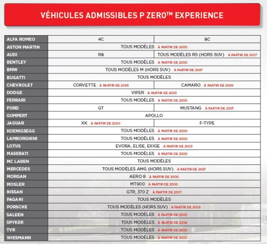 liste-autos-pzero-experience