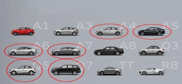Audi au rappel