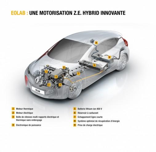 Renault_61787_global_fr