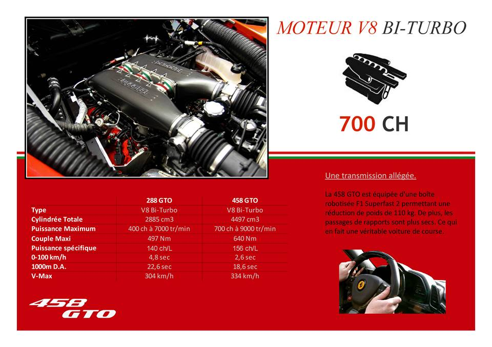 Catalogue  F458  GTO.3