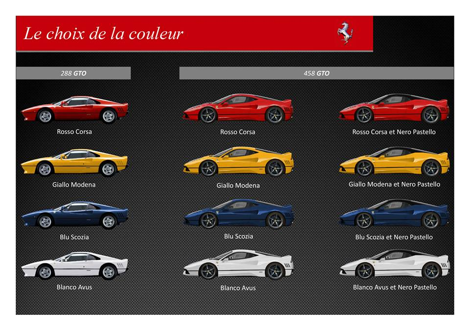 Catalogue  F458  GTO.9