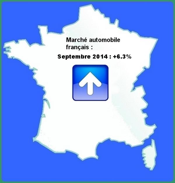 marché automobile français septembre 2014 un mois à  la hausse