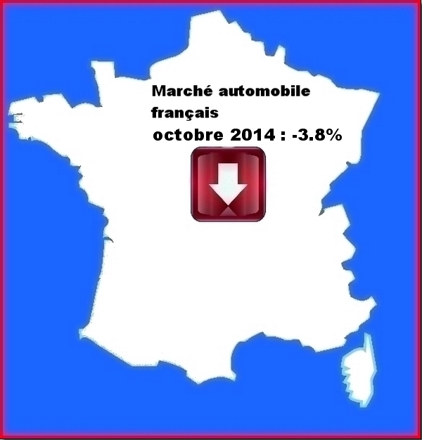 marché automobile octobre 2014