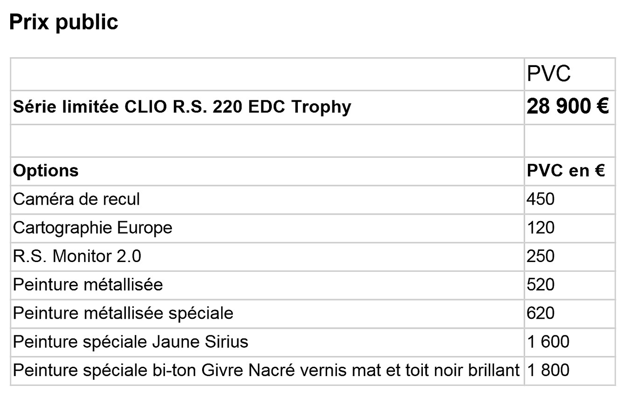08038888-photo-renault-clio-rs-220-edc-trophy-le-tarif