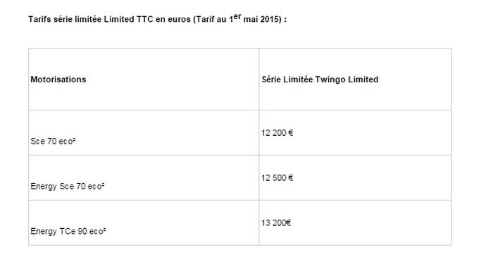 Renault-Twingo-Edition-Limitée.11