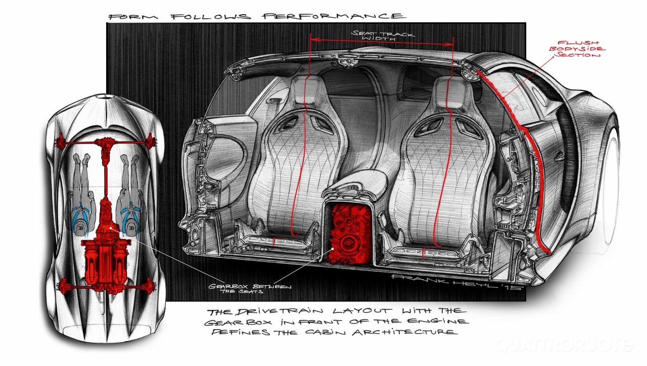 bugatti chiron superbe volution blog automobile. Black Bedroom Furniture Sets. Home Design Ideas