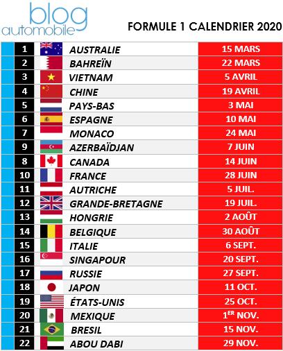 calendrier F1 2020